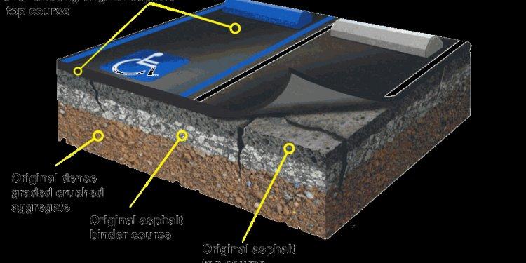 We provide asphalt resurfacing