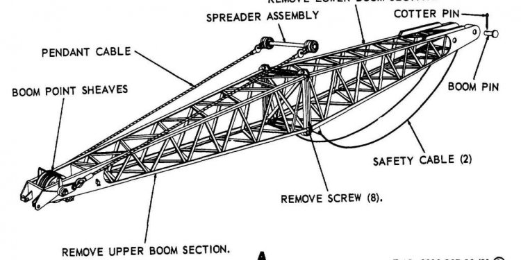 Name: Crane boom.jpg Views: