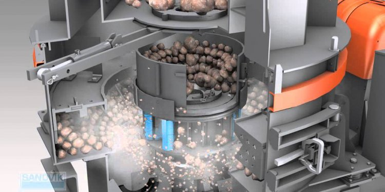 SANDVIK VSI Crusher Animation