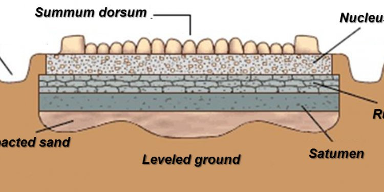 I – General Pavement Drainage