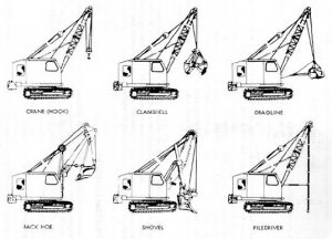 construction equipments