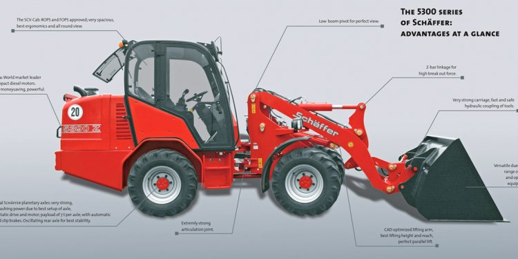 Front end Loader weight