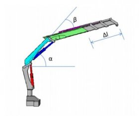 The schematic of a truck-mounted crane.