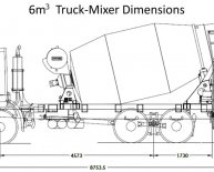 Size of concrete truck