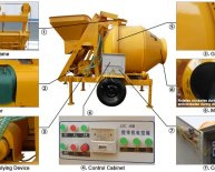 Used Portable Concrete Mixers